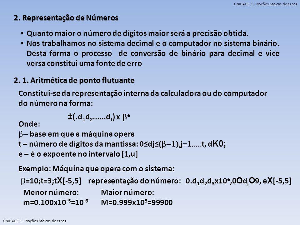 UNIDADE 1 - Noções básicas de erros 2. Representação de Números Quanto maior o número de dígitos maior será a precisão obtida. Nos trabalhamos no sist