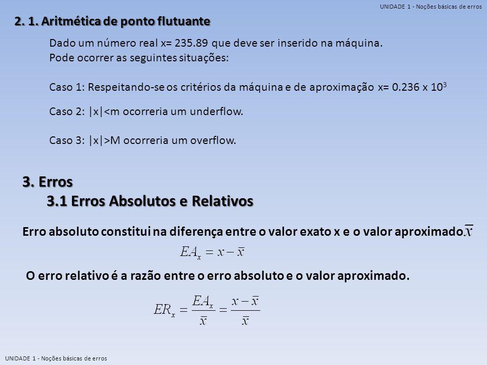 UNIDADE 1 - Noções básicas de erros 2. 1. Aritmética de ponto flutuante Dado um número real x= 235.89 que deve ser inserido na máquina. Pode ocorrer a