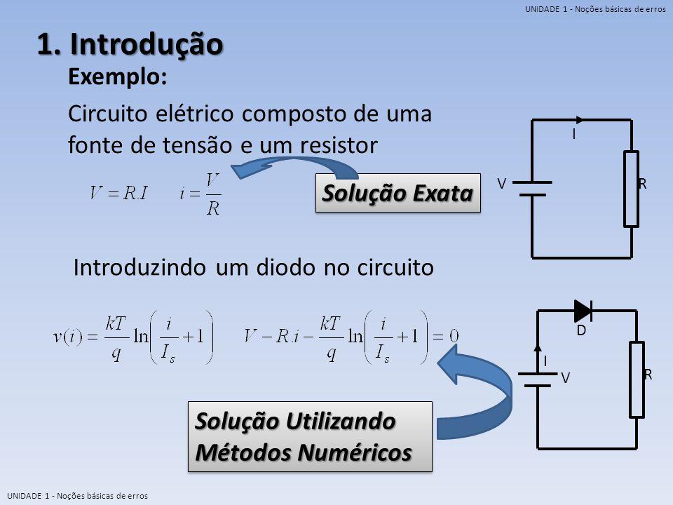 UNIDADE 1 - Noções básicas de erros 1. Introdução Circuito elétrico composto de uma fonte de tensão e um resistor Exemplo: V I R Solução Exata Introdu