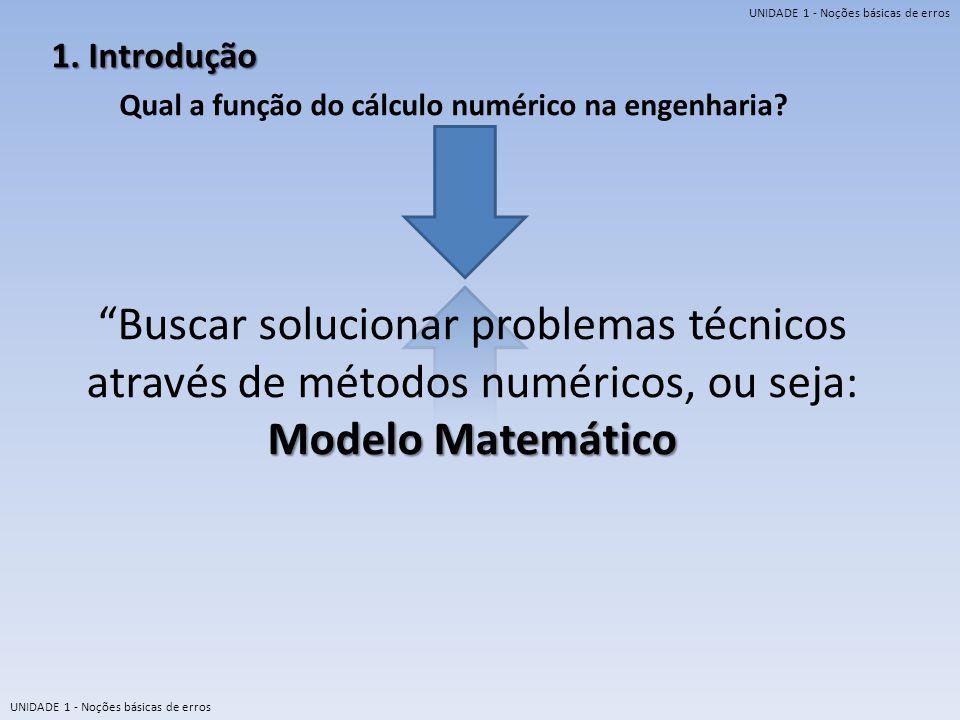 UNIDADE 1 - Noções básicas de erros 1. Introdução Qual a função do cálculo numérico na engenharia? Modelo Matemático Buscar solucionar problemas técni