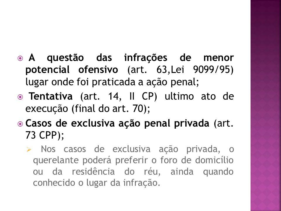 A questão das infrações de menor potencial ofensivo (art. 63,Lei 9099/95) lugar onde foi praticada a ação penal; Tentativa (art. 14, II CP) ultimo ato