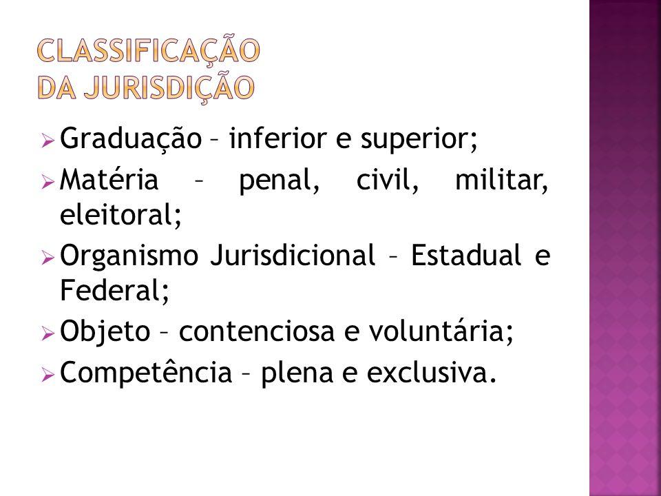 Graduação – inferior e superior; Matéria – penal, civil, militar, eleitoral; Organismo Jurisdicional – Estadual e Federal; Objeto – contenciosa e voluntária; Competência – plena e exclusiva.