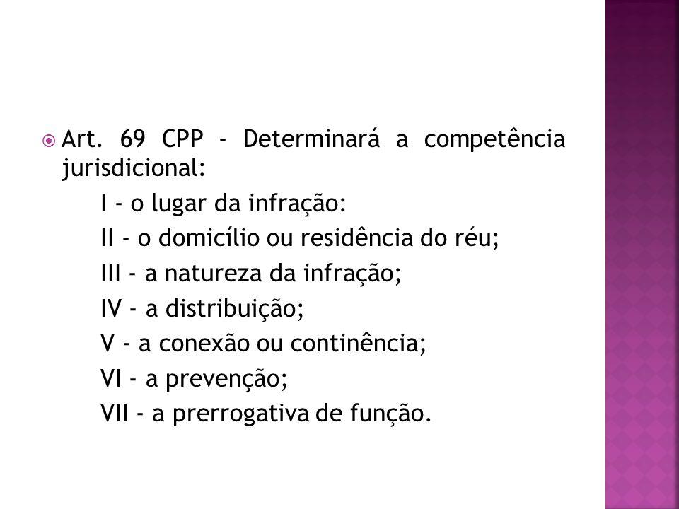 Art. 69 CPP - Determinará a competência jurisdicional: I - o lugar da infração: II - o domicílio ou residência do réu; III - a natureza da infração; I