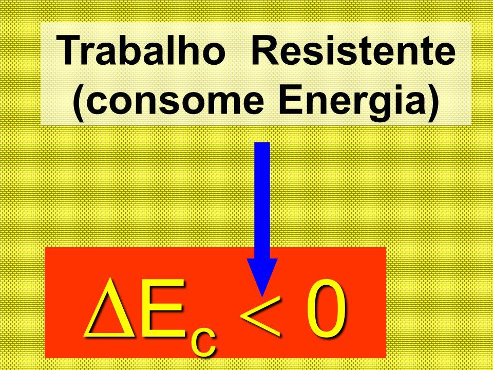 E c 0 E c 0 Trabalho Resistente (consome Energia)