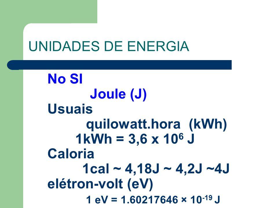 UNIDADES DE ENERGIA No SI Joule (J) Usuais quilowatt.hora (kWh) 1kWh = 3,6 x 10 6 J Caloria 1cal ~ 4,18J ~ 4,2J ~4J elétron-volt (eV) 1 eV = 1.6021764
