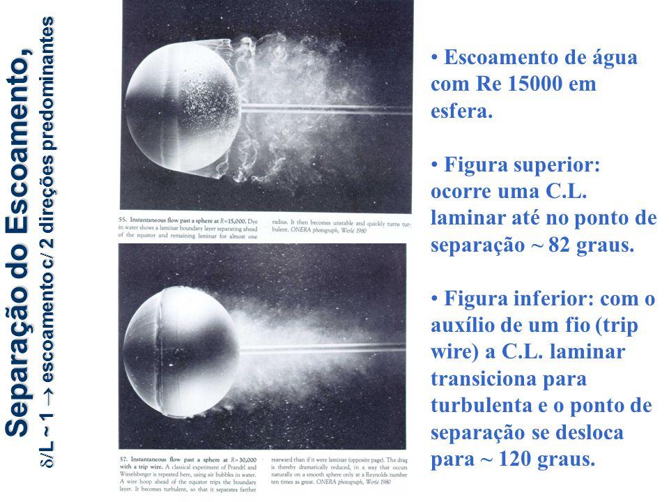 IM 250 MECÂNICA DOS FLUIDOS FEM/DE UNICAMP Prof.Eugênio Escoamento de água com Re 15000 em esfera.