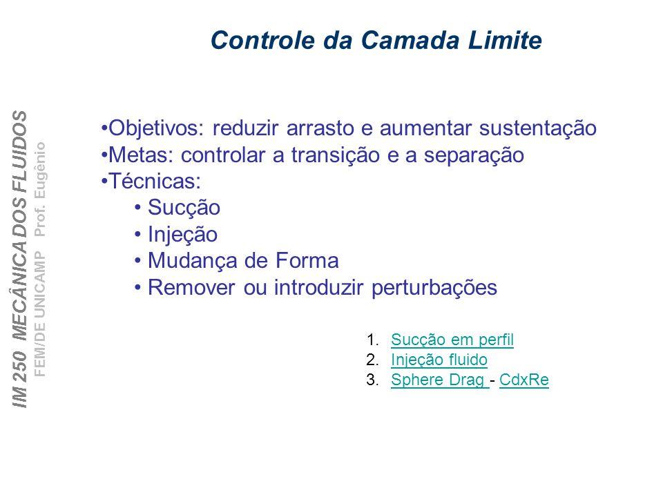 IM 250 MECÂNICA DOS FLUIDOS FEM/DE UNICAMP Prof.