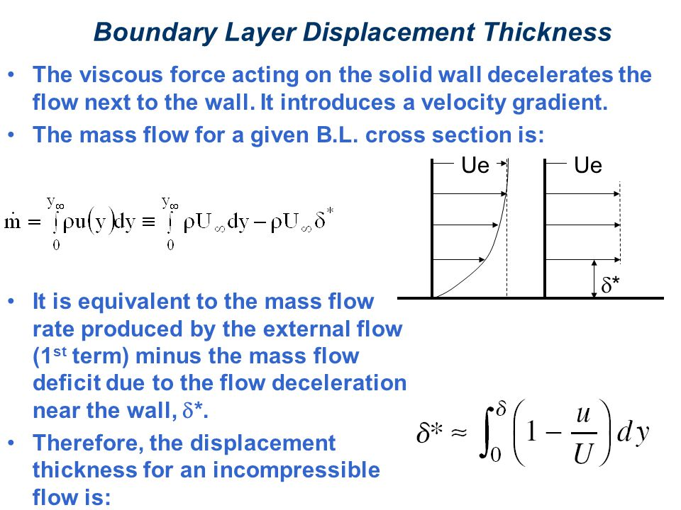 IM 250 MECÂNICA DOS FLUIDOS FEM/DE UNICAMP Prof. Eugênio Boundary Layer Displacement Thickness The viscous force acting on the solid wall decelerates