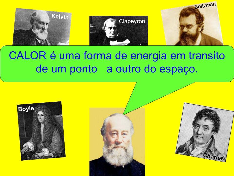 Kelvin Boyle Boltzman Charles Clapeyron CALOR é uma forma de energia em transito de um ponto a outro do espaço.