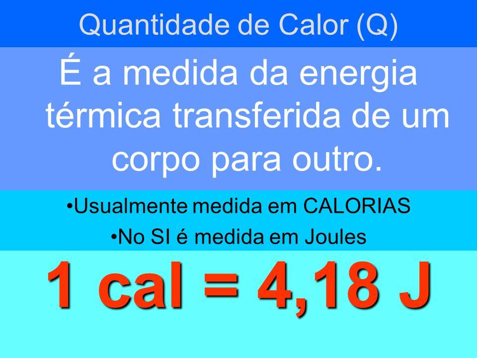 Quantidade de Calor (Q) É a medida da energia térmica transferida de um corpo para outro. Usualmente medida em CALORIAS No SI é medida em Joules 1 cal