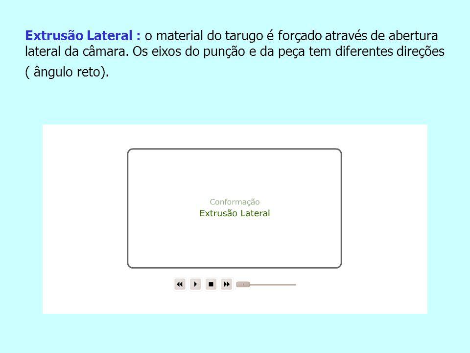 Extrusão Lateral : o material do tarugo é forçado através de abertura lateral da câmara. Os eixos do punção e da peça tem diferentes direções ( ângulo