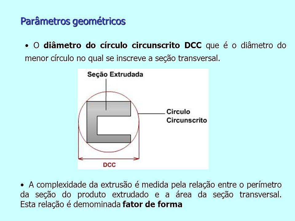 O diâmetro do círculo circunscrito DCC que é o diâmetro do menor círculo no qual se inscreve a seção transversal.