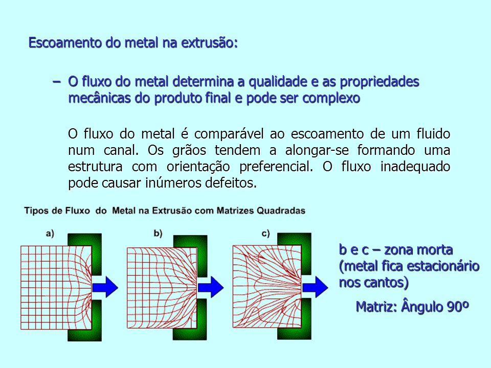 Escoamento do metal na extrusão: –O fluxo do metal determina a qualidade e as propriedades mecânicas do produto final e pode ser complexo O fluxo do metal é comparável ao escoamento de um fluido num canal.