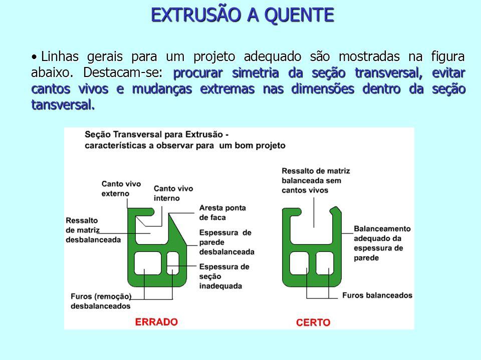 EXTRUSÃO A QUENTE Linhas gerais para um projeto adequado são mostradas na figura abaixo. Destacam-se: procurar simetria da seção transversal, evitar c