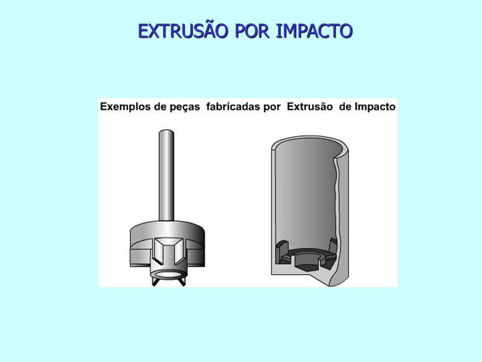 EXTRUSÃO POR IMPACTO