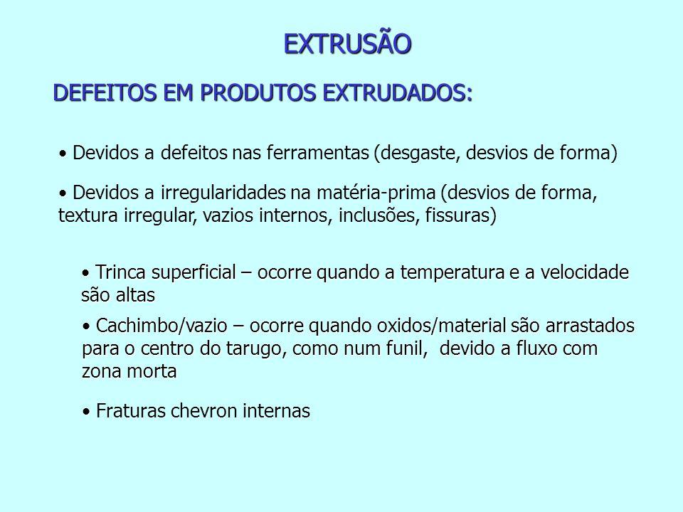 EXTRUSÃO DEFEITOS EM PRODUTOS EXTRUDADOS: Devidos a defeitos nas ferramentas (desgaste, desvios de forma) Devidos a irregularidades na matéria-prima (desvios de forma, textura irregular, vazios internos, inclusões, fissuras) Trinca superficial – ocorre quando a temperatura e a velocidade são altas Trinca superficial – ocorre quando a temperatura e a velocidade são altas Cachimbo/vazio – ocorre quando oxidos/material são arrastados para o centro do tarugo, como num funil, devido a fluxo com zona morta Cachimbo/vazio – ocorre quando oxidos/material são arrastados para o centro do tarugo, como num funil, devido a fluxo com zona morta Fraturas chevron internas