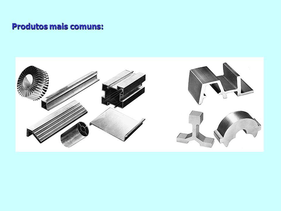 Produtos mais comuns: