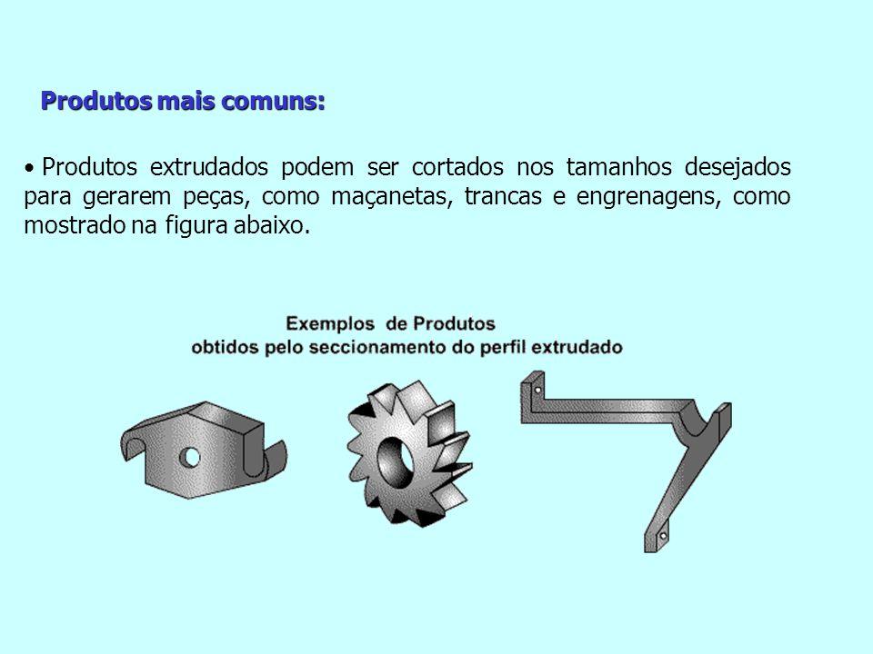 Produtos extrudados podem ser cortados nos tamanhos desejados para gerarem peças, como maçanetas, trancas e engrenagens, como mostrado na figura abaix