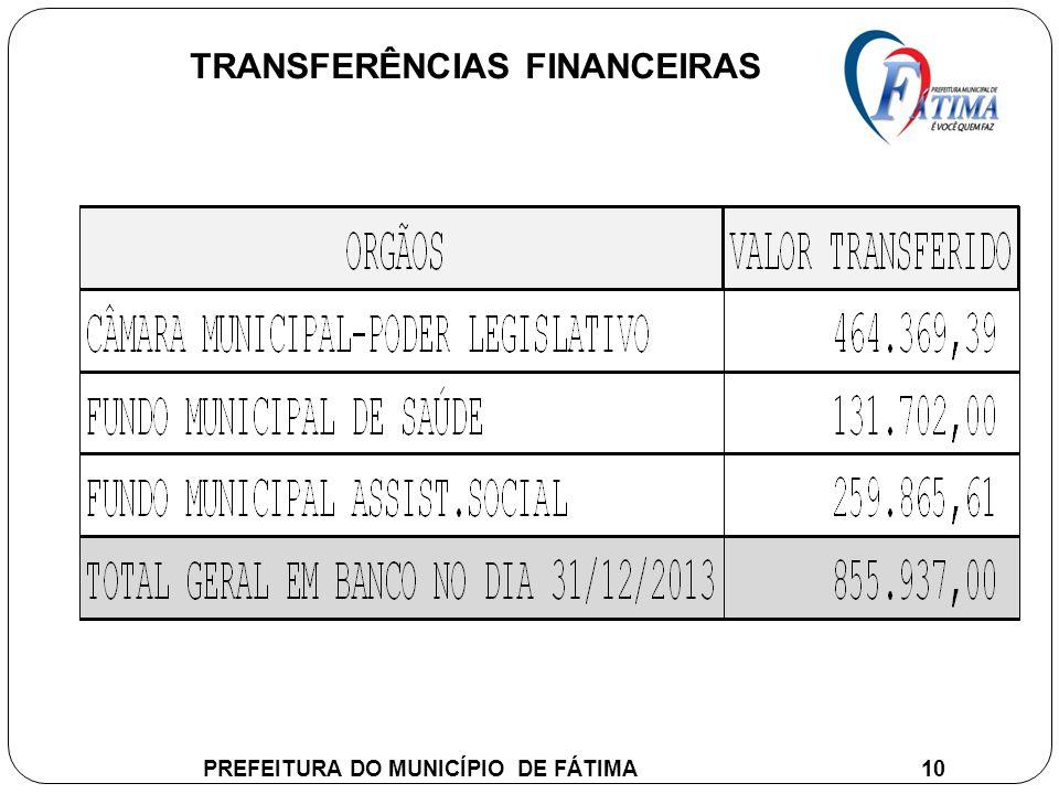 PREFEITURA DO MUNICÍPIO DE FÁTIMA 10 TRANSFERÊNCIAS FINANCEIRAS