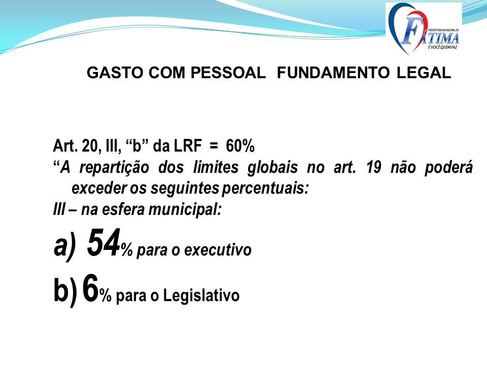 GASTO COM PESSOAL FUNDAMENTO LEGAL FUNDAMENTO LEGAL DESPESA COM PESSOAL Art. 20, III, b da LRF = 60% A repartição dos limites globais no art. 19 não p
