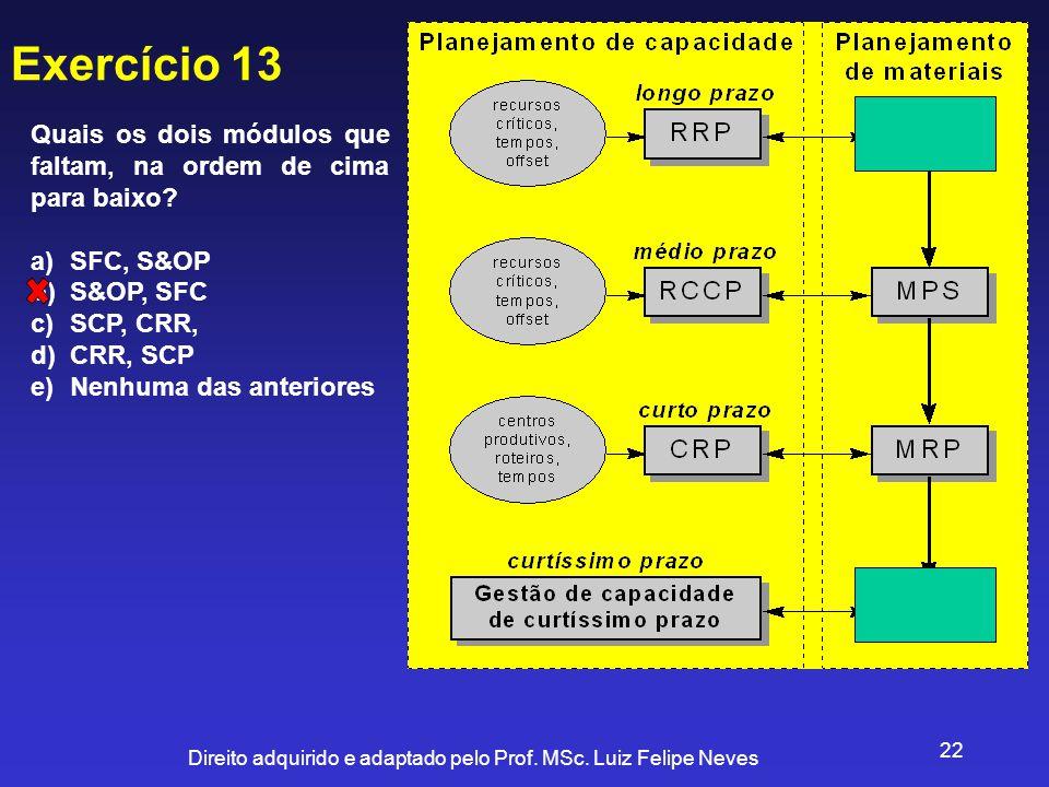 Direito adquirido e adaptado pelo Prof. MSc. Luiz Felipe Neves 22 Exercício 13 Quais os dois módulos que faltam, na ordem de cima para baixo? a)SFC, S