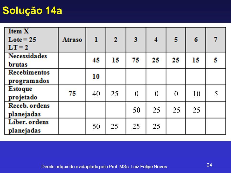 Direito adquirido e adaptado pelo Prof. MSc. Luiz Felipe Neves 24 Solução 14a 4025 50 0 25 0 0 105