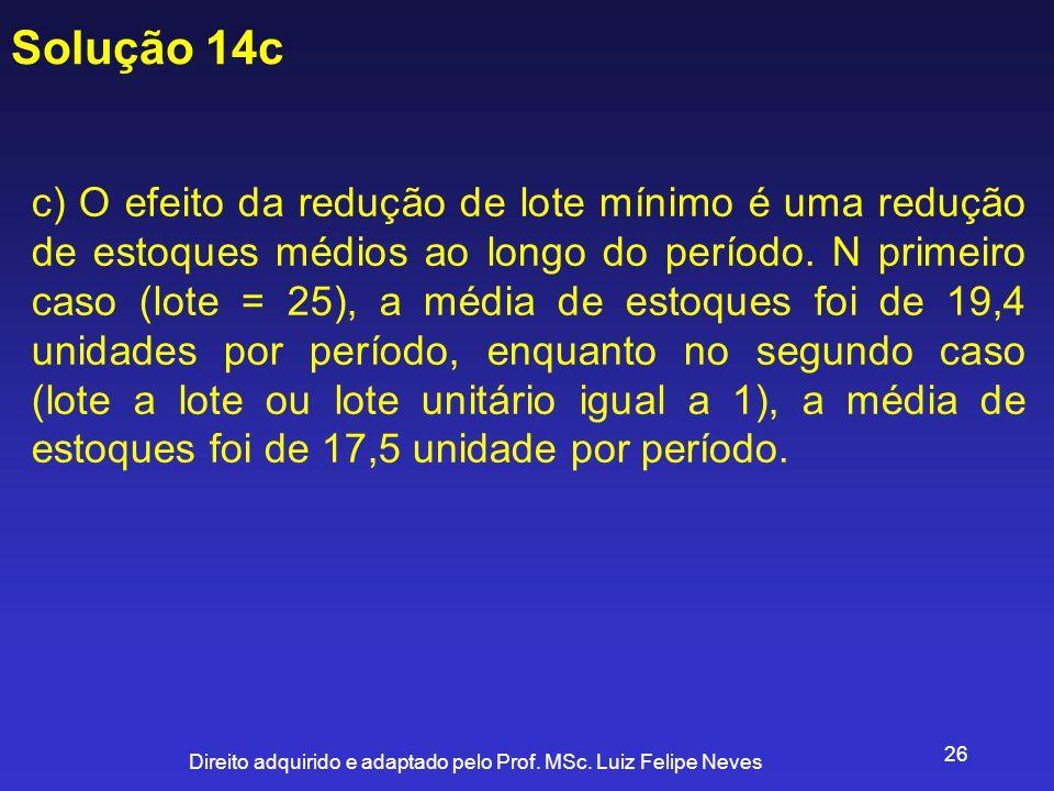 Direito adquirido e adaptado pelo Prof. MSc. Luiz Felipe Neves 26 Solução 14c c) O efeito da redução de lote mínimo é uma redução de estoques médios a