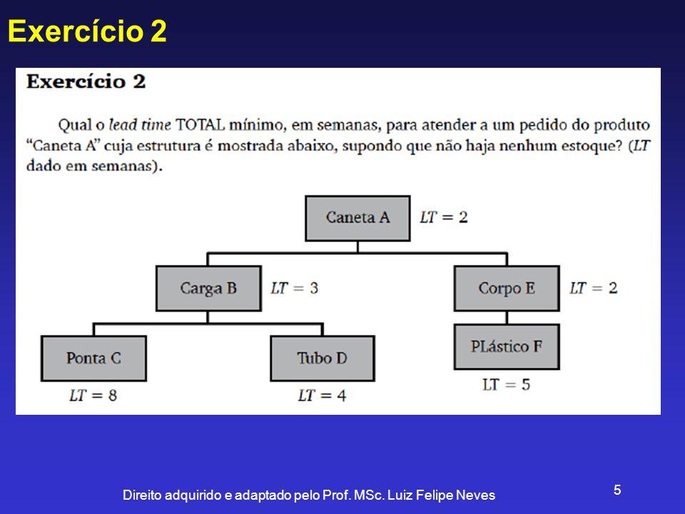Direito adquirido e adaptado pelo Prof. MSc. Luiz Felipe Neves 5 Exercício 2