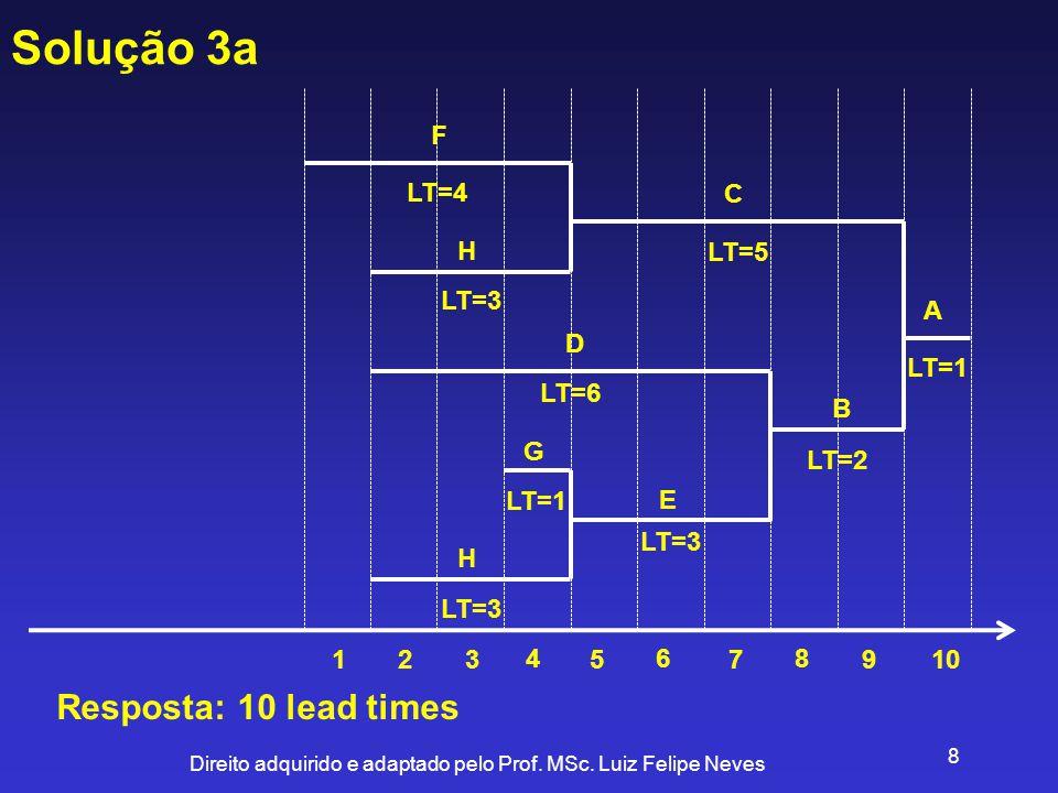 Direito adquirido e adaptado pelo Prof. MSc. Luiz Felipe Neves 8 A LT=1 C LT=5 B LT=2 D LT=6 E LT=3 123 4 5 6 Resposta: 10 lead times F LT=4 H LT=3 H