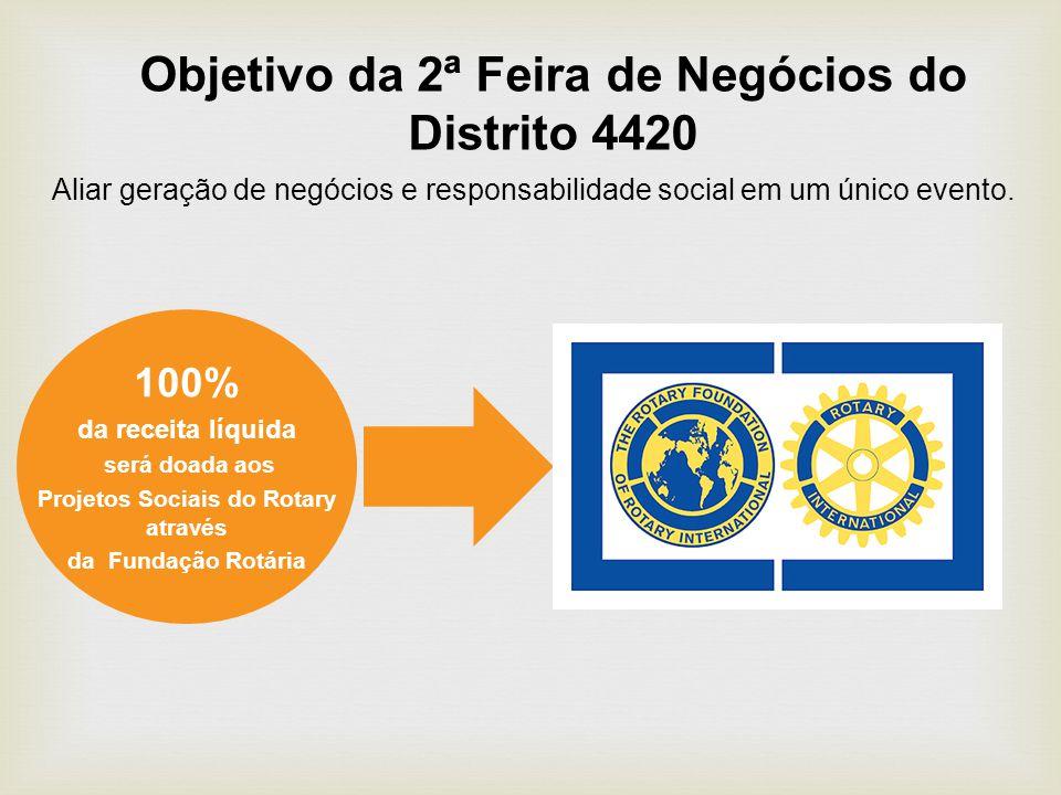 Organização Rotaract Club São Paulo Liberdade Distrito 4420