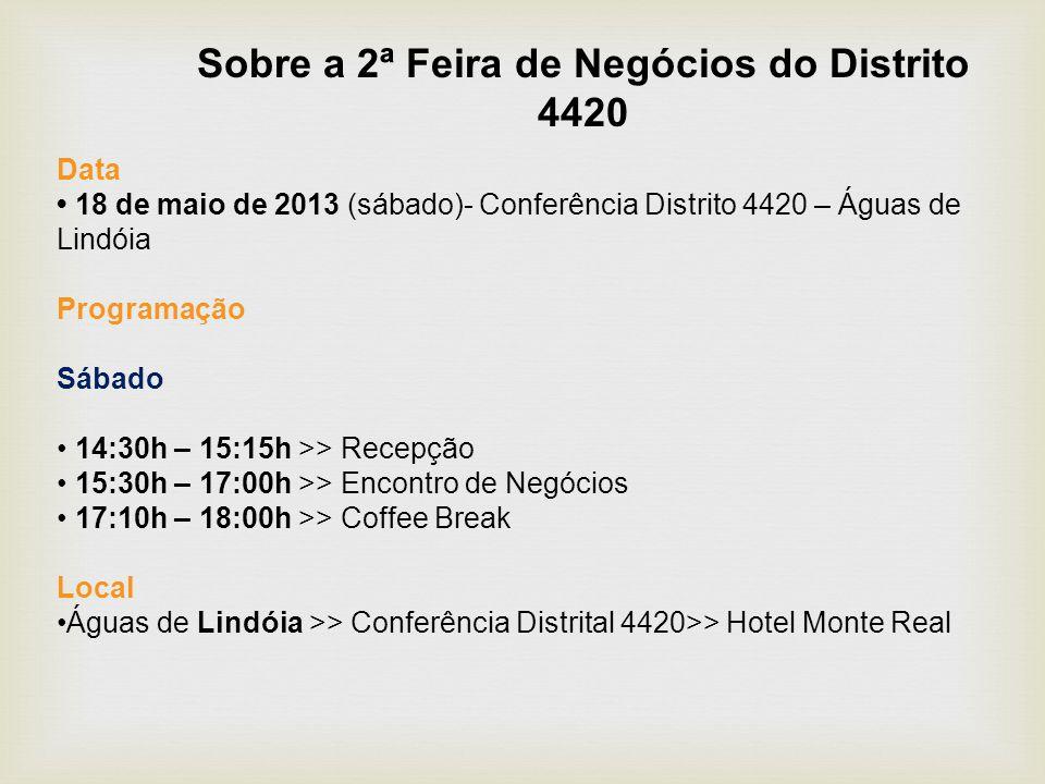 Sobre a 2ª Feira de Negócios do Distrito 4420 Data 18 de maio de 2013 (sábado)- Conferência Distrito 4420 – Águas de Lindóia Programação Sábado 14:30h – 15:15h >> Recepção 15:30h – 17:00h >> Encontro de Negócios 17:10h – 18:00h >> Coffee Break Local Águas de Lindóia >> Conferência Distrital 4420>> Hotel Monte Real