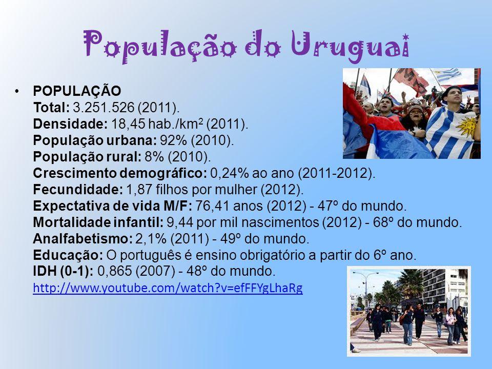 População do Uruguai POPULAÇÃO Total: 3.251.526 (2011). Densidade: 18,45 hab./km 2 (2011). População urbana: 92% (2010). População rural: 8% (2010). C