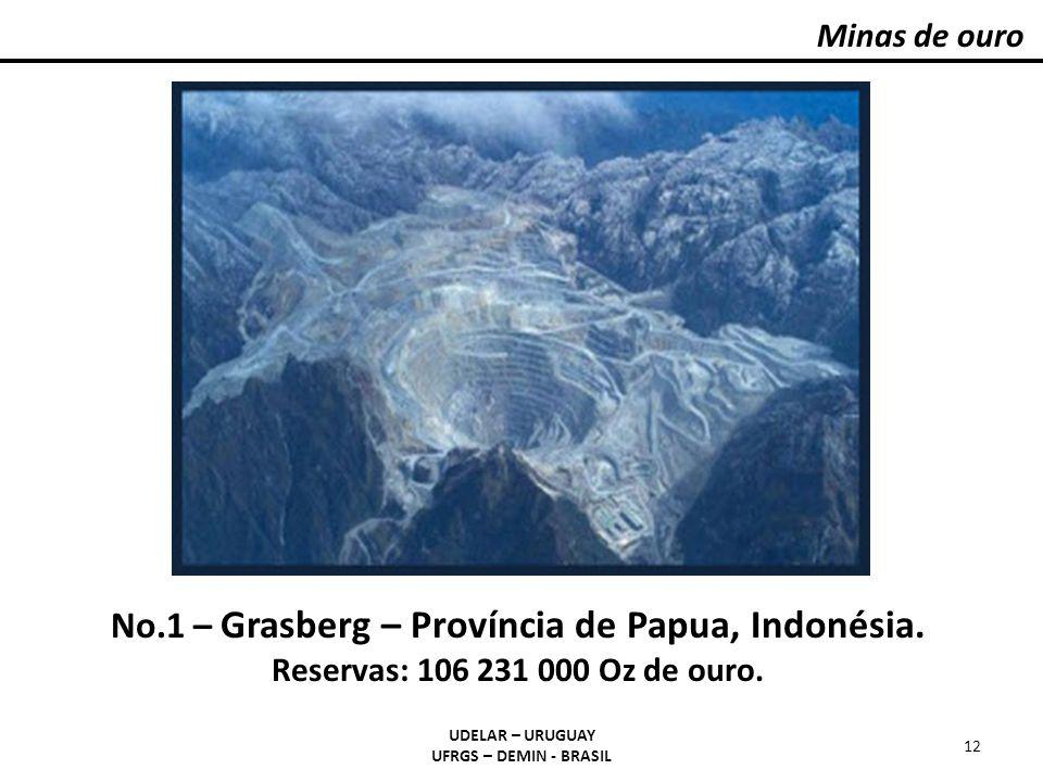 Minas de ouro UDELAR – URUGUAY UFRGS – DEMIN - BRASIL 12 No.1 – Grasberg – Província de Papua, Indonésia. Reservas: 106 231 000 Oz de ouro.