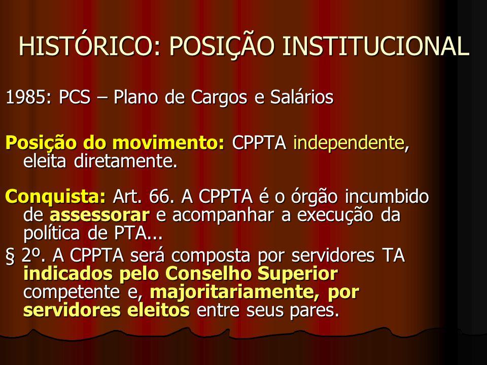 HISTÓRICO: POSIÇÃO INSTITUCIONAL 1985: PCS – Plano de Cargos e Salários Posição do movimento: CPPTA independente, eleita diretamente. Conquista: Art.