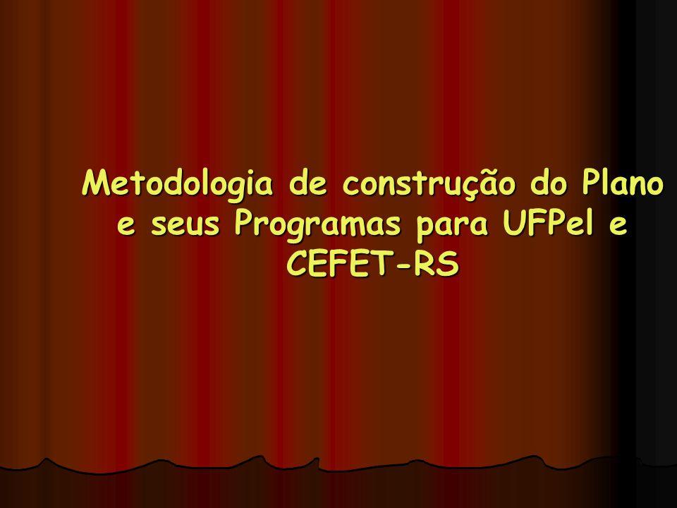 Metodologia de construção do Plano e seus Programas para UFPel e CEFET-RS