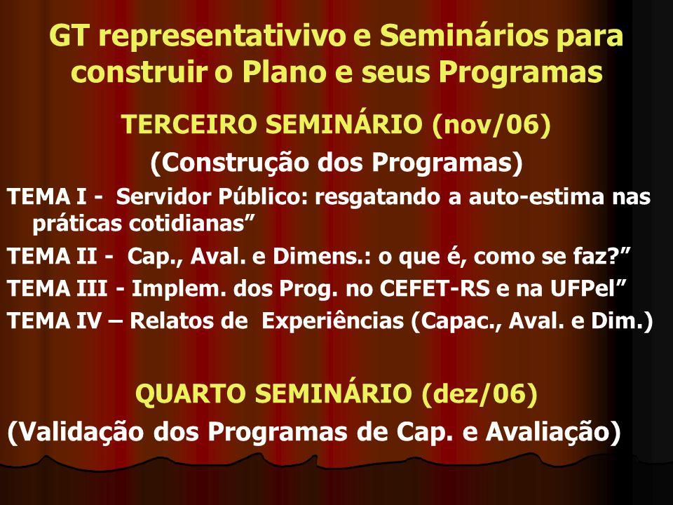 GT representativivo e Seminários para construir o Plano e seus Programas TERCEIRO SEMINÁRIO (nov/06) (Construção dos Programas) TEMA I - Servidor Público: resgatando a auto-estima nas práticas cotidianas TEMA II - Cap., Aval.