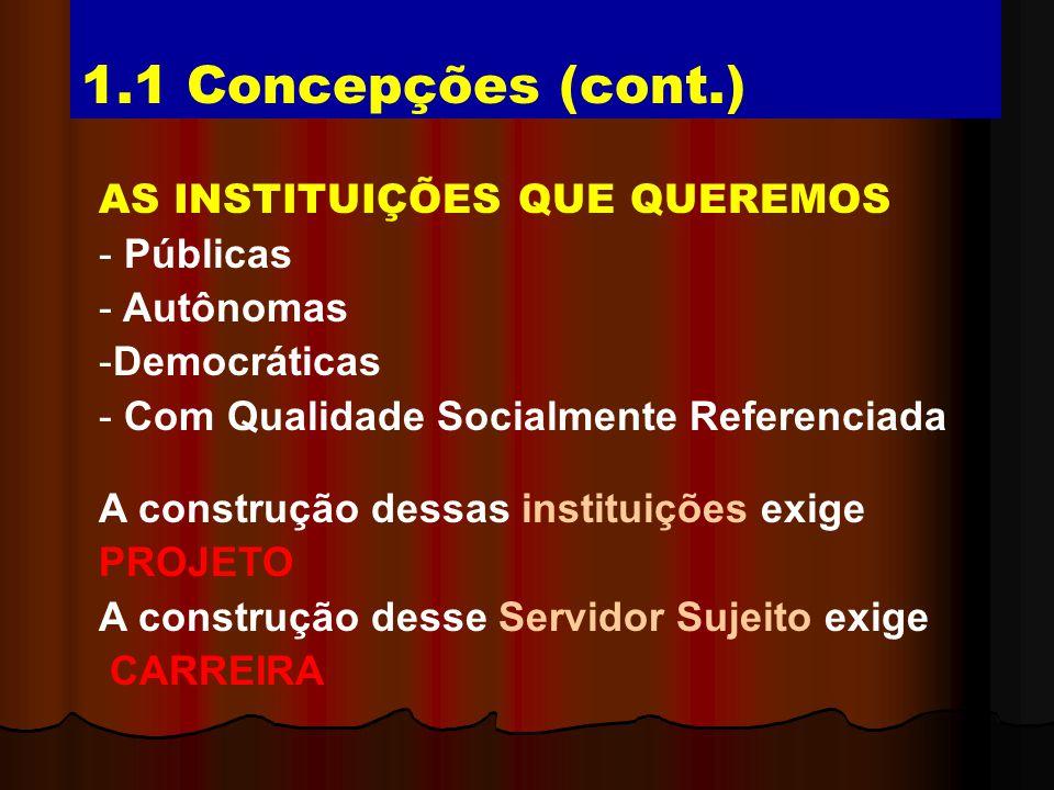 AS INSTITUIÇÕES QUE QUEREMOS - Públicas - Autônomas -Democráticas - Com Qualidade Socialmente Referenciada A construção dessas instituições exige PROJ