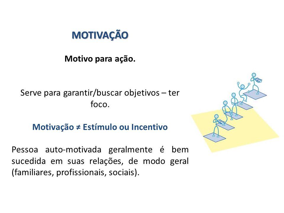 MOTIVAÇÃO Motivo para ação. Serve para garantir/buscar objetivos – ter foco. Motivação Estímulo ou Incentivo Pessoa auto-motivada geralmente é bem suc