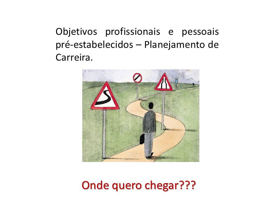 Objetivos profissionais e pessoais pré-estabelecidos – Planejamento de Carreira. Onde quero chegar???