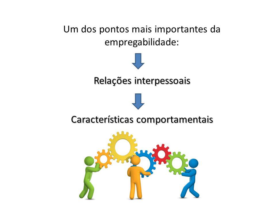 Um dos pontos mais importantes da empregabilidade: Relações interpessoais Características comportamentais
