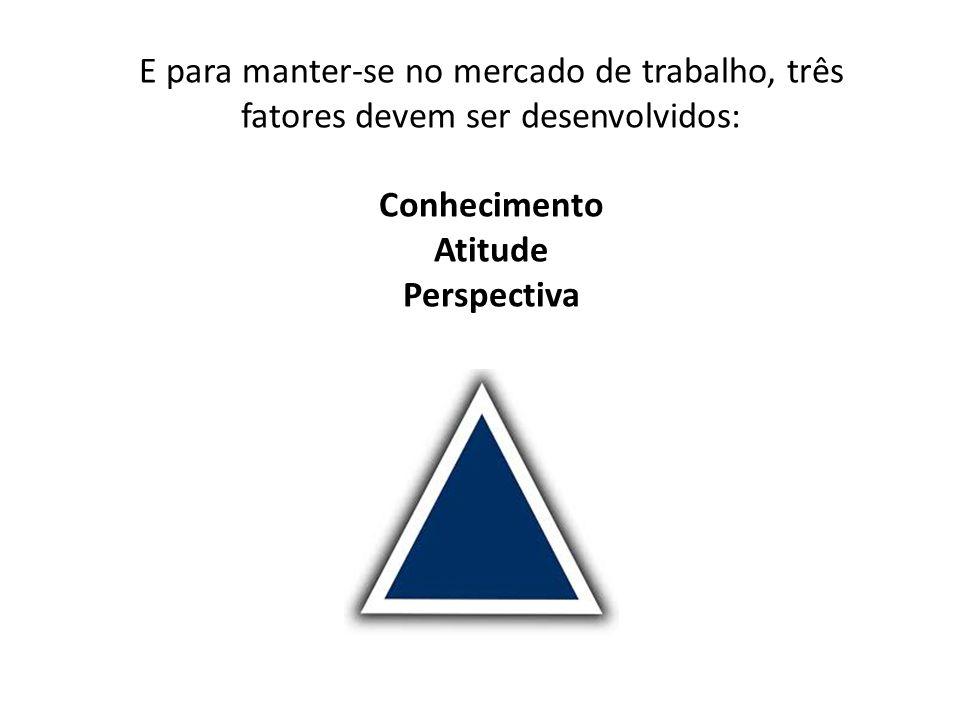 E para manter-se no mercado de trabalho, três fatores devem ser desenvolvidos: Conhecimento Atitude Perspectiva