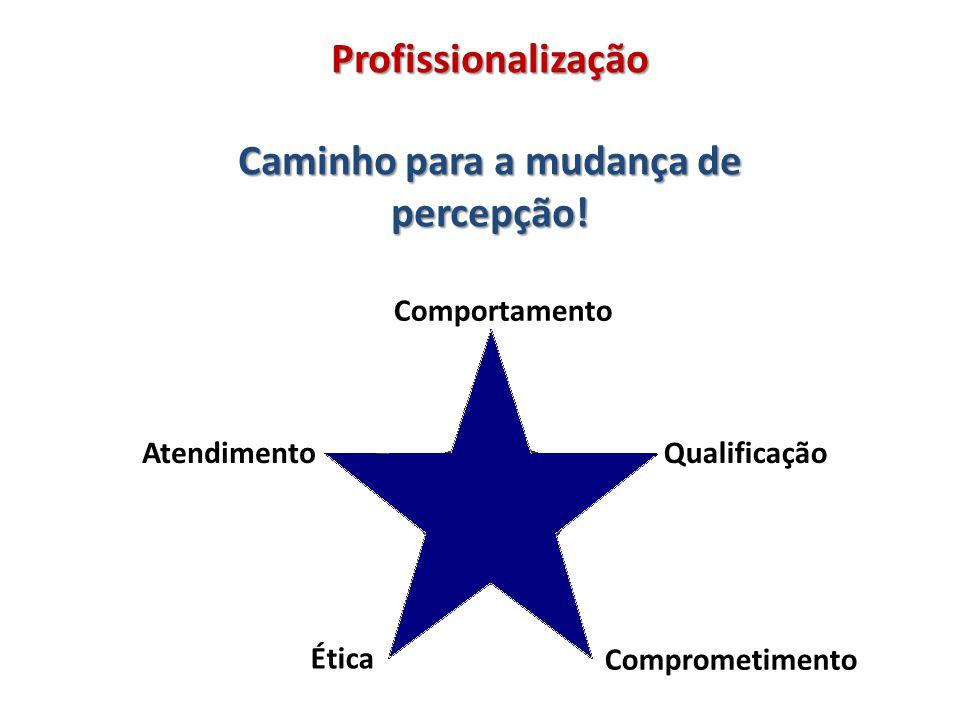 Profissionalização Caminho para a mudança de percepção! Comportamento Qualificação Comprometimento Atendimento Ética
