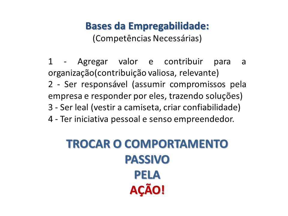 Bases da Empregabilidade: (Competências Necessárias) 1 - Agregar valor e contribuir para a organização(contribuição valiosa, relevante) 2 - Ser respon