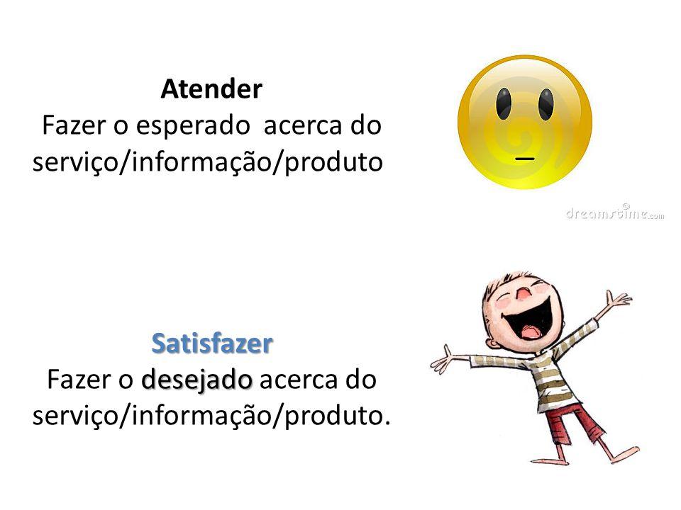 Atender Fazer o esperado acerca do serviço/informação/produto.Satisfazer desejado Fazer o desejado acerca do serviço/informação/produto.