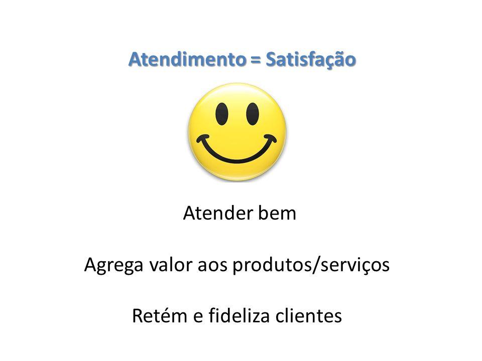 Atendimento = Satisfação Atender bem Agrega valor aos produtos/serviços Retém e fideliza clientes