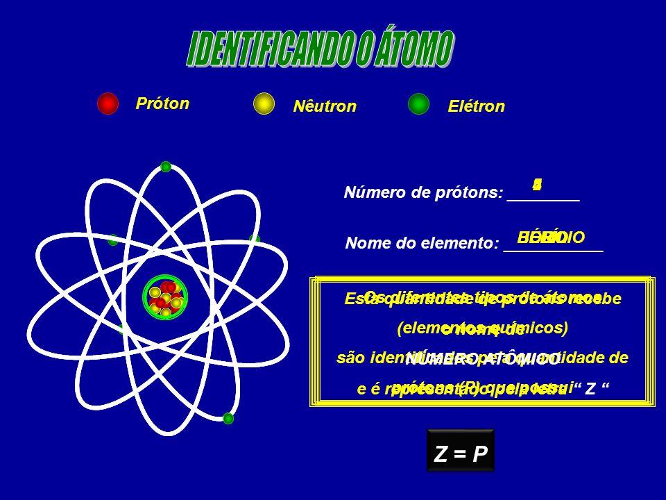 Próton NêutronElétron Número de prótons: ________ Nome do elemento: ___________ 5 BORO 4 BERÍLIO 2 HÉLIO Os diferentes tipos de átomos (elementos quím