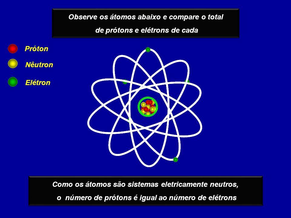 Observe os átomos abaixo e compare o total de prótons e elétrons de cada Observe os átomos abaixo e compare o total de prótons e elétrons de cada Como
