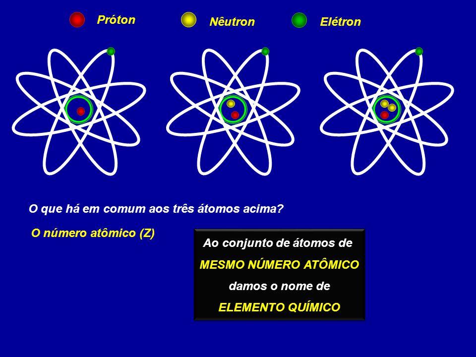 Próton NêutronElétron O que há em comum aos três átomos acima? O número atômico (Z) Ao conjunto de átomos de MESMO NÚMERO ATÔMICO damos o nome de ELEM