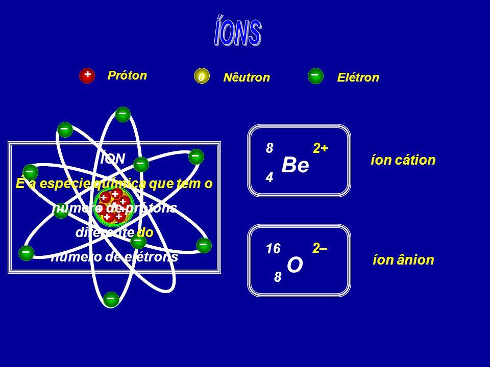 Próton NêutronElétron + 0 – + + + + – – Be 4 8 2+ íon cátion – – + + + + + + + + – – – – – – – – O 8 16 2– íon ânion ÍON É a espécie química que tem o