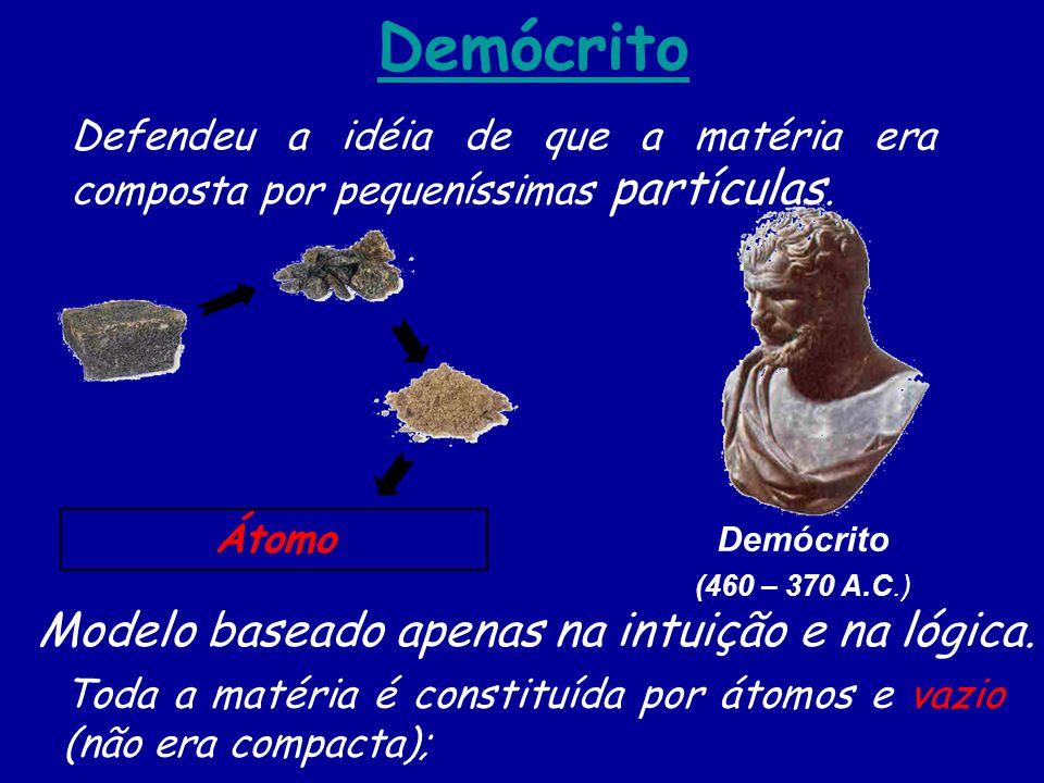 Demócrito Átomo Demócrito (460 – 370 A.C.) Defendeu a idéia de que a matéria era composta por pequeníssimas partículas. Modelo baseado apenas na intui